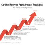CRPA-Provisional Training @ TBA (Schenectady Area)